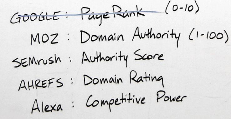 Что представляет собой авторитет домена